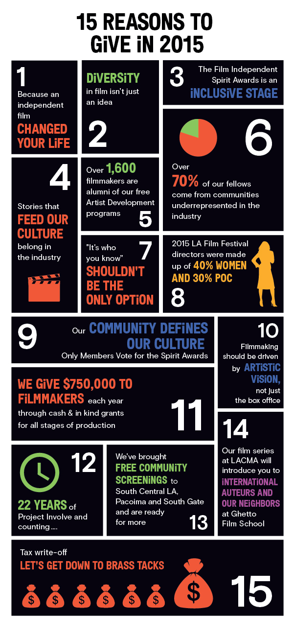15 Reasons to Support Film Independent Today - Film Independent
